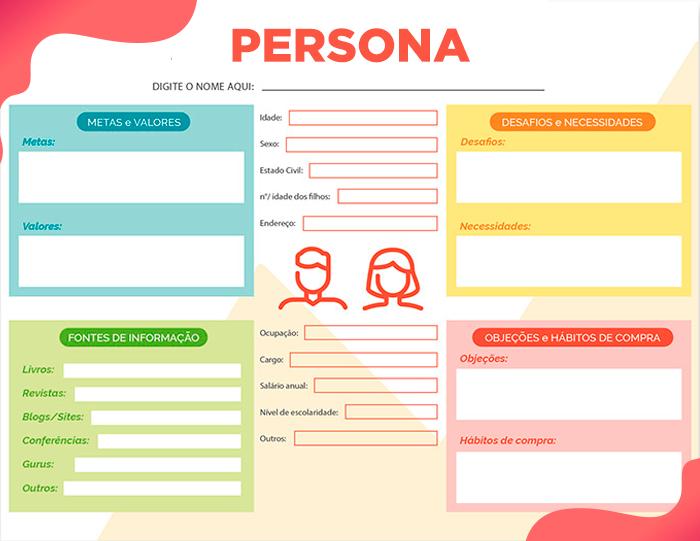 Persona: o que são buyer personas e qual sua importância para as estratégias de Marketing do seu negócio 3
